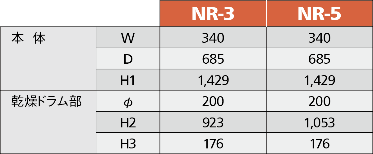 NRサイズ