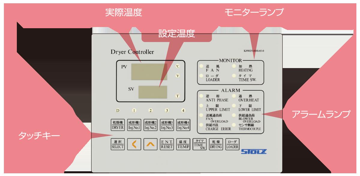 NS-V操作パネル