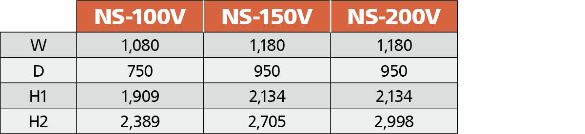 NS-V主要外形寸法