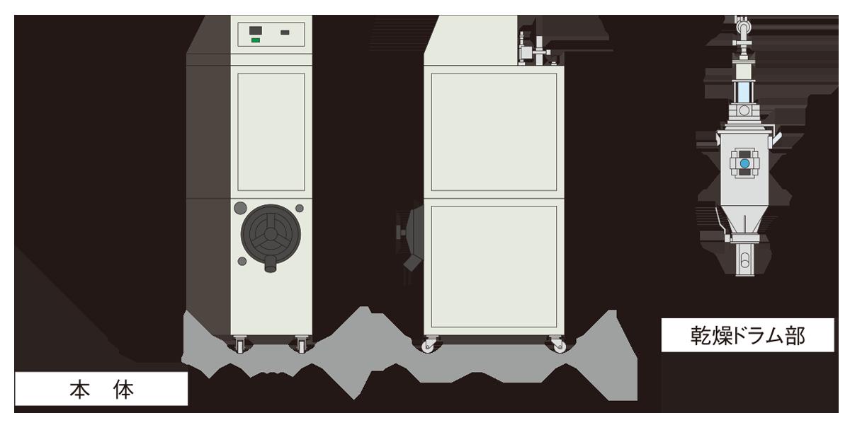 小型NX主要外形寸法